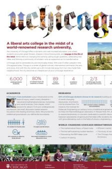 UChicago at a Glance